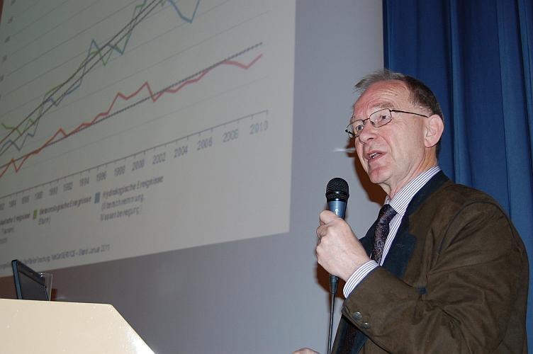 Prof. Dr. Gerhard Berz
