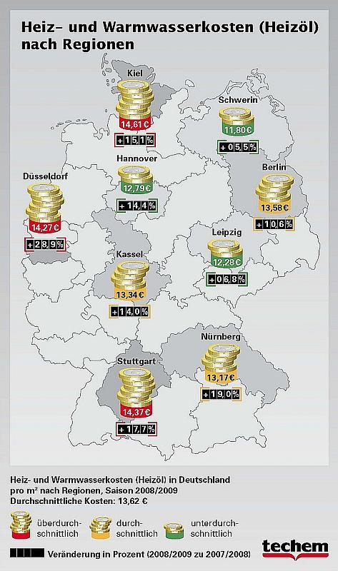 Heizkosten: regionale Unterschiede (Grafik: Techem)