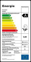 Altes EU Label für Waschmaschienen