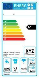 Neues EU Label für Waschmaschienen