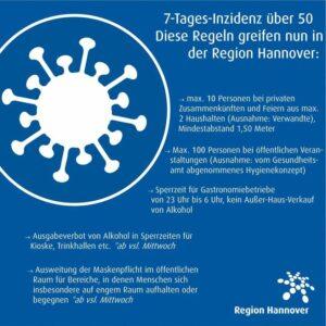 Übersicht der Regeln in der Region Hannover
